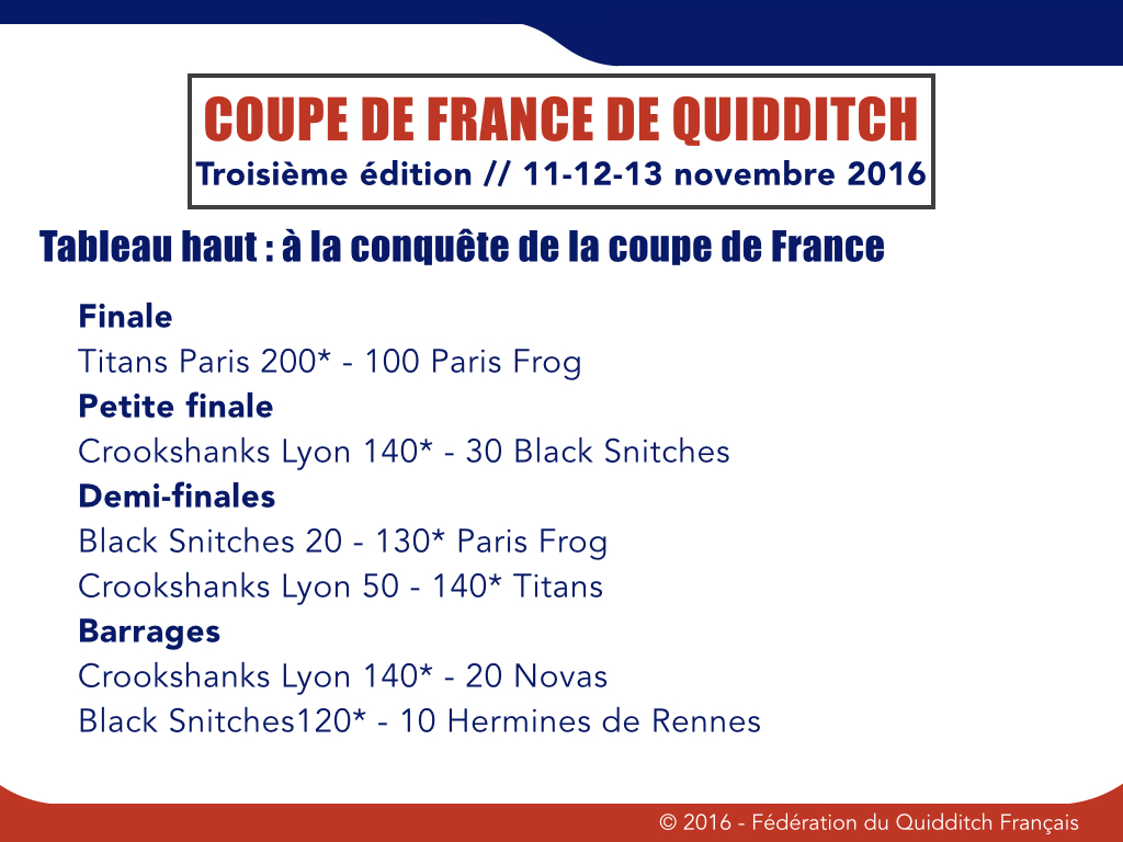 Phases finales Coupe de France 2016-1017 - © FQF