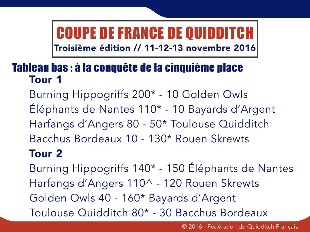 Première phase de l'arbre de consolation - Coupe de France 2016-2017 - © FQF